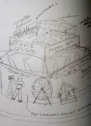 Rough Sketch Project Idea